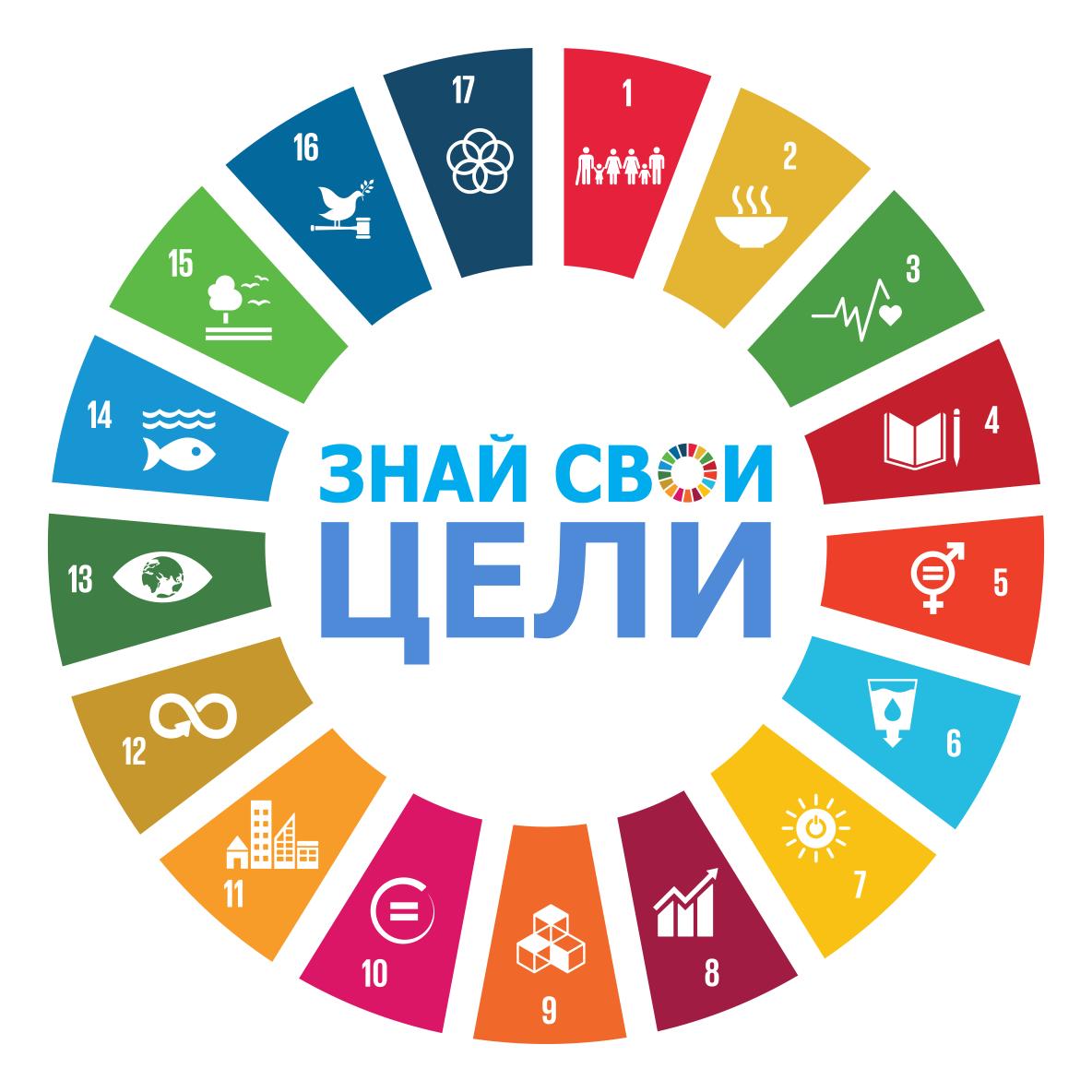 РНЕИ присоединяется к онлайн-кампании Открытой школы устойчивого развития #ЗнайСвоиЦели c 8 по 25 сентября